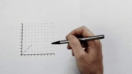 Рисуем линейный график
