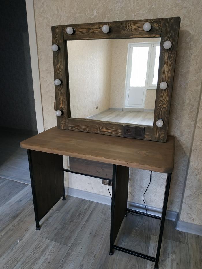 Мейкап зеркало своими руками. Зеркало, Самоделки, Прямые руки, Длиннопост, Своими руками