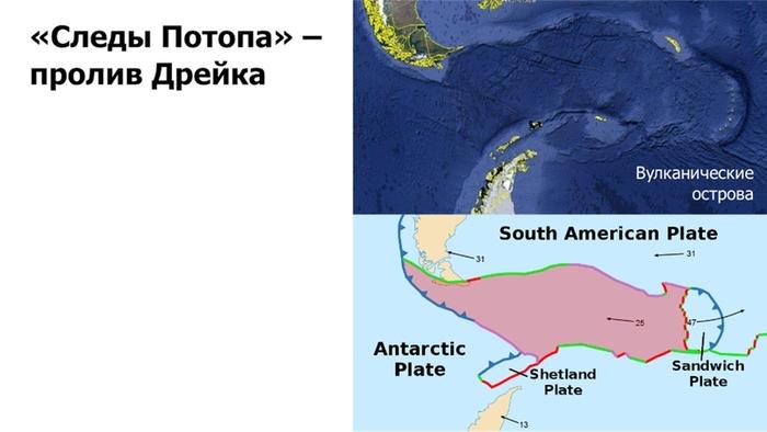 Потопы и глобальные катастрофы от мифологии до геологии. Часть 2
