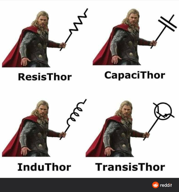 Электронный Тор