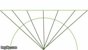 Картографические проекции Карты, Интересное, Статья, Гифка, Длиннопост, Картография, Проекция