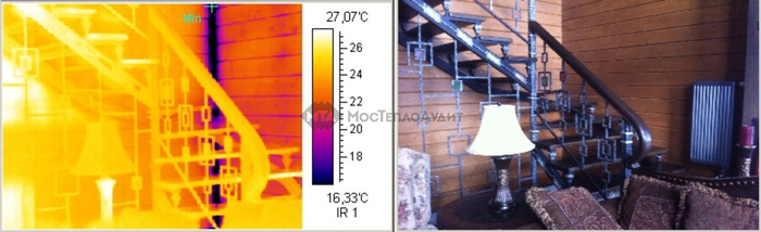 Энергоэффективный дом. Класс энергосбережения Строительство, Ремонт, Каркасный дом, Своими руками, Деревянный дом, Энергосбережение, Тепловизор, Теплопотери, Длиннопост
