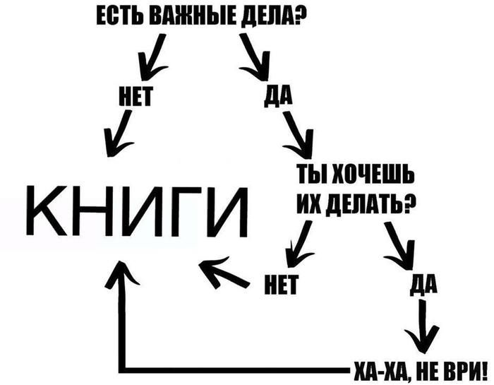 Жизненный круговорот