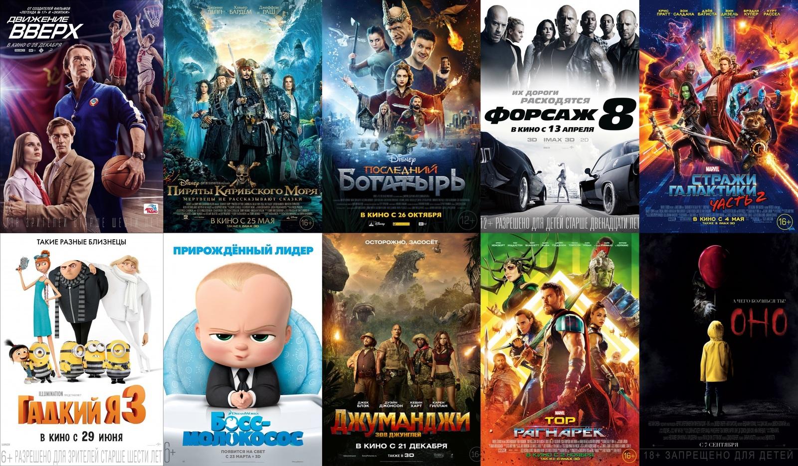 самые кассовые фильмы 2017 года в российском кинопрокате