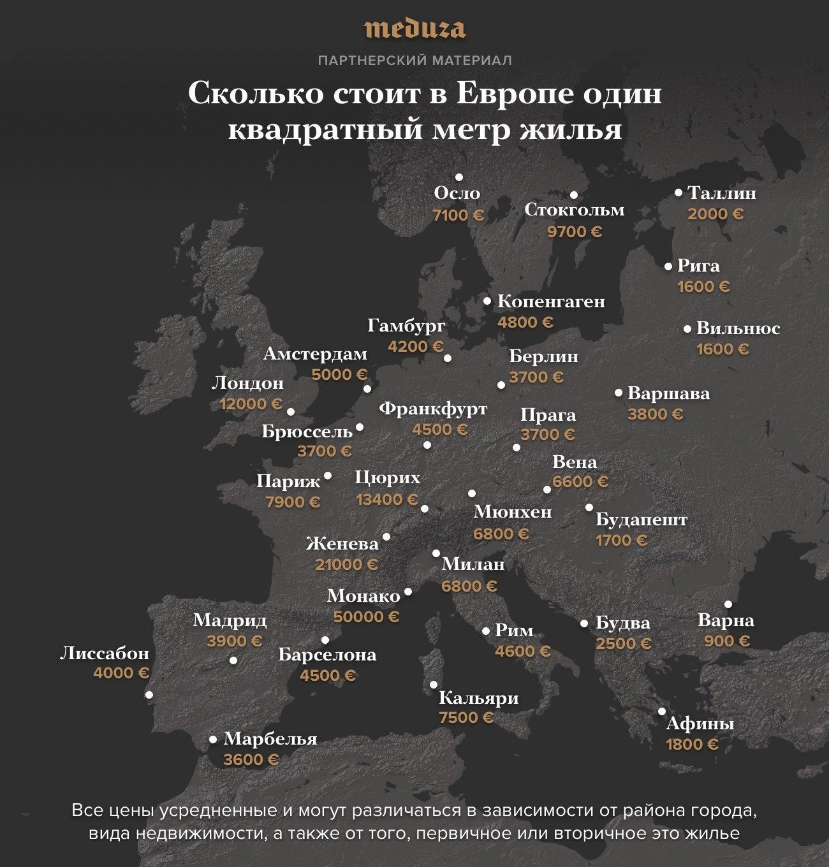 Недвижимость европа цены цены на недвижимость черногория