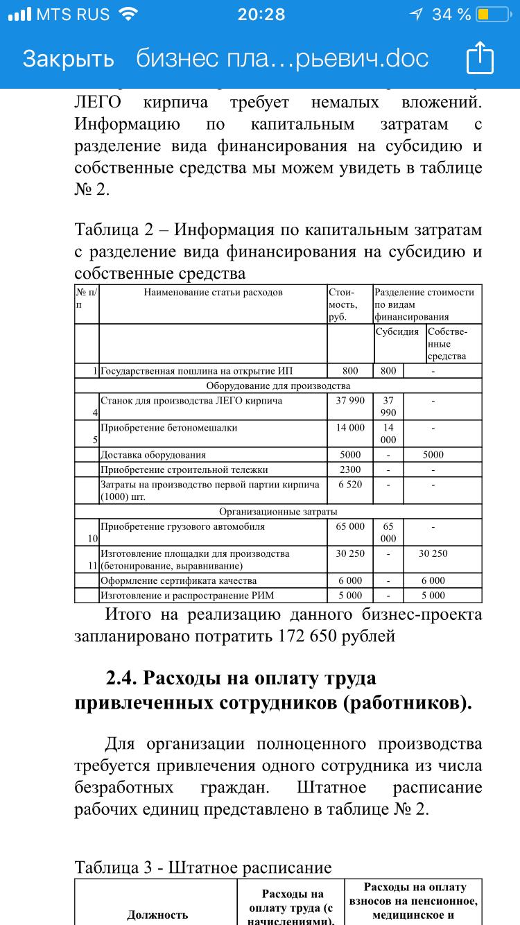 Бизнес планы для субсидий план развития оптового бизнеса
