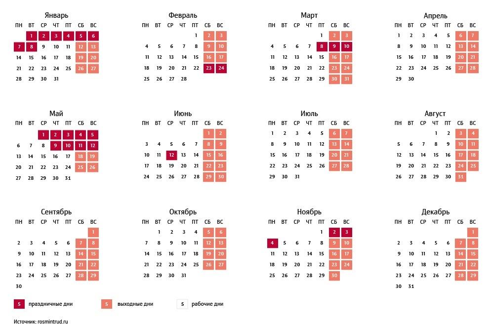 Праздничные дни в отпуске переносятся в 2019
