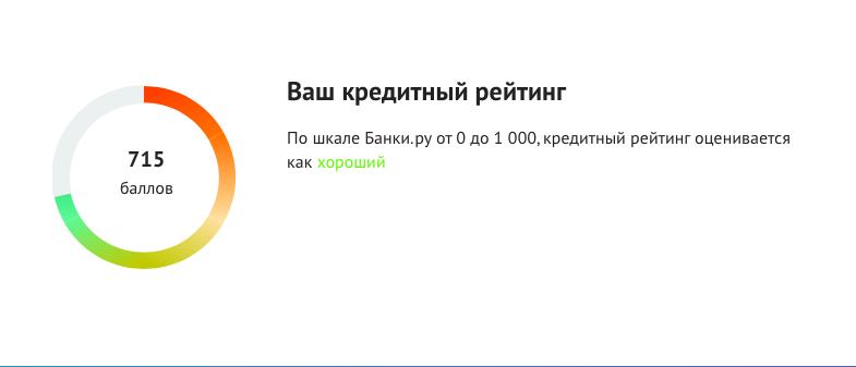 онлайн калькулятор по кредиту наличными