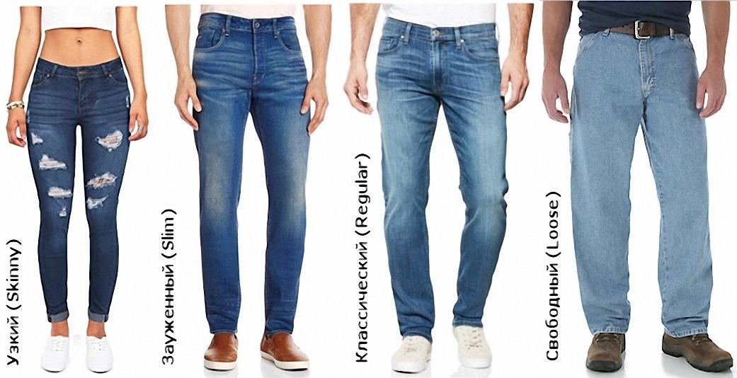 2210aac4f4d Размер джинсов  как определить свой - таблицы размеров Как правильно  выбрать джинсы  силуэт