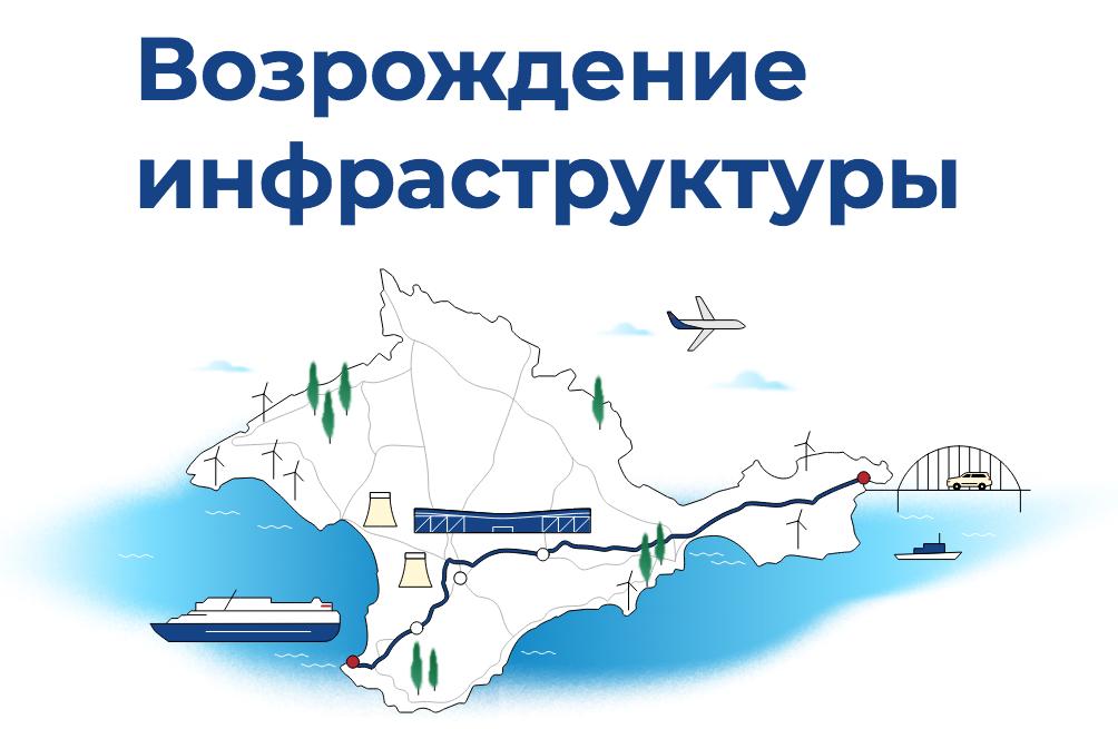 Картинки по запросу риа новости картинки инфографика крым