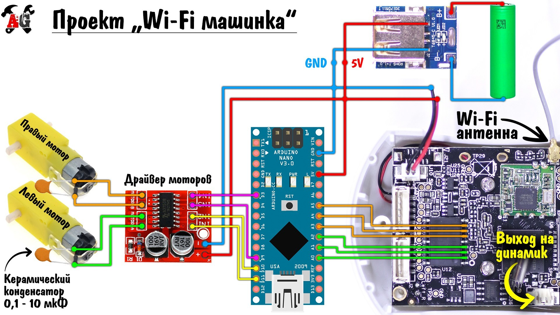 stärka wifi signal