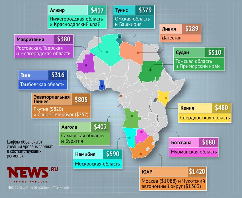 зарплата на карту другого региона