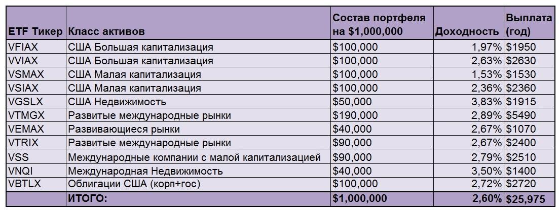 Справки для кредита официальная